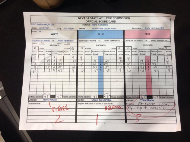 Quick Pic:  UFC 167 judges scorecard show two judges gave GSP first round
