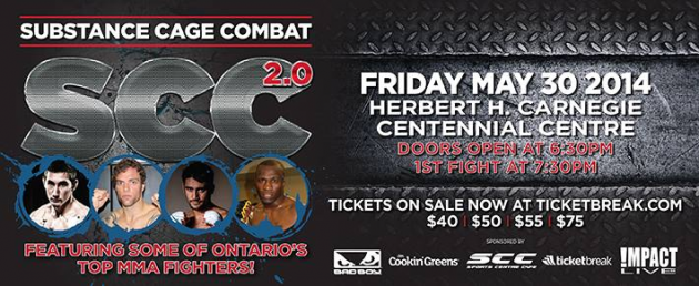 Substance Combat 2.0 results: Ricci decisions Brooks in Toronto