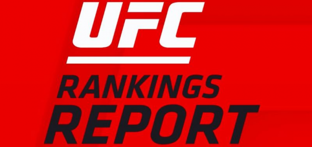 Latest UFC rankings update: See Pound for Pound best, plus all weight divisions!